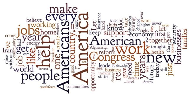 SOTU 2014 word cloud