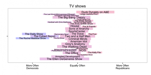 tv-shows-620x310