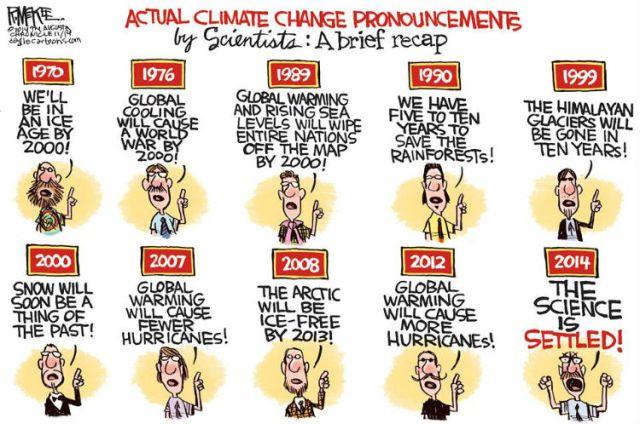 Climate-Change-Resized