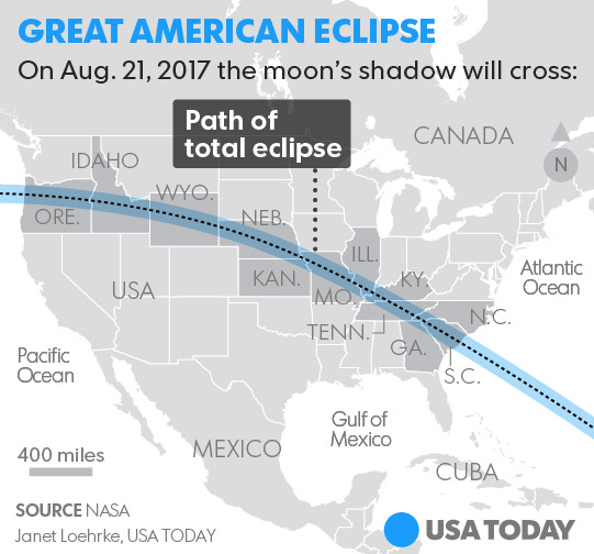 eclips_path