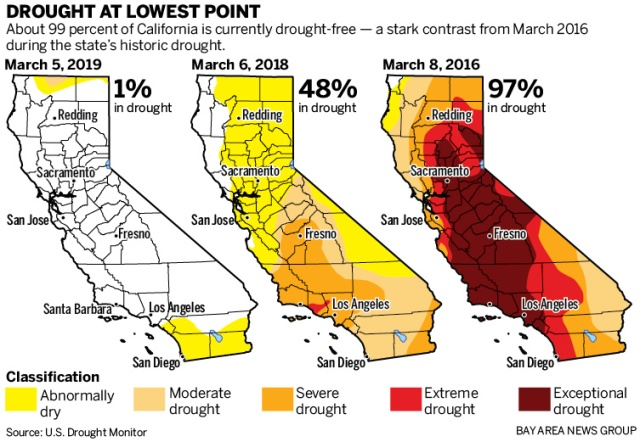 california-drought-comparision