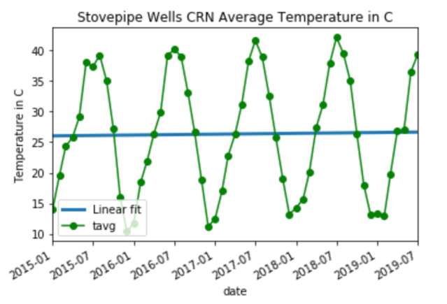 Stovepipe_Wells_s